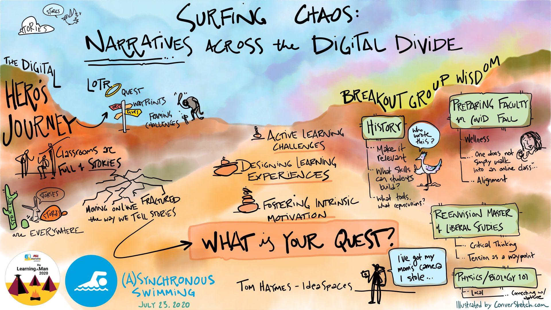 Conversketch Illustration of Digital Narratives Session
